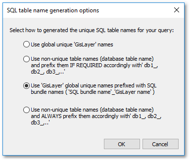 Albion 6 GIS User Guide > User Interface Elements > Menus > Database